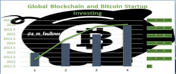 bitcoininvest